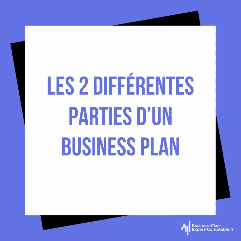 Les 2 différentes parties d'un Business Plan