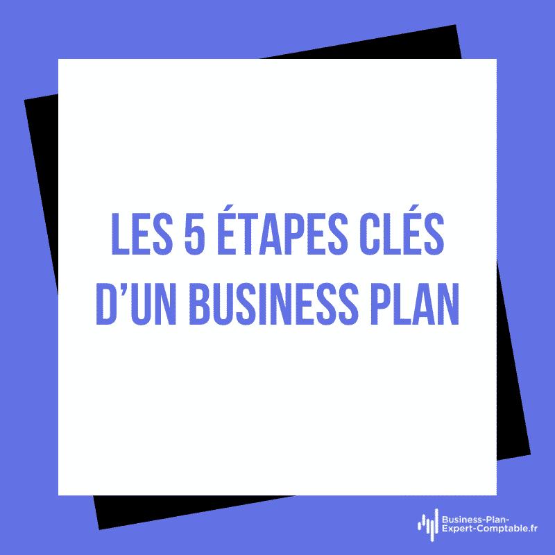 Les 5 étapes clés d'un Business Plan